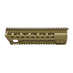 A7/G38/G95 Style Handguard